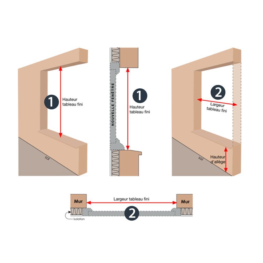 Prise de cotes pose en applique fenêtre PVC